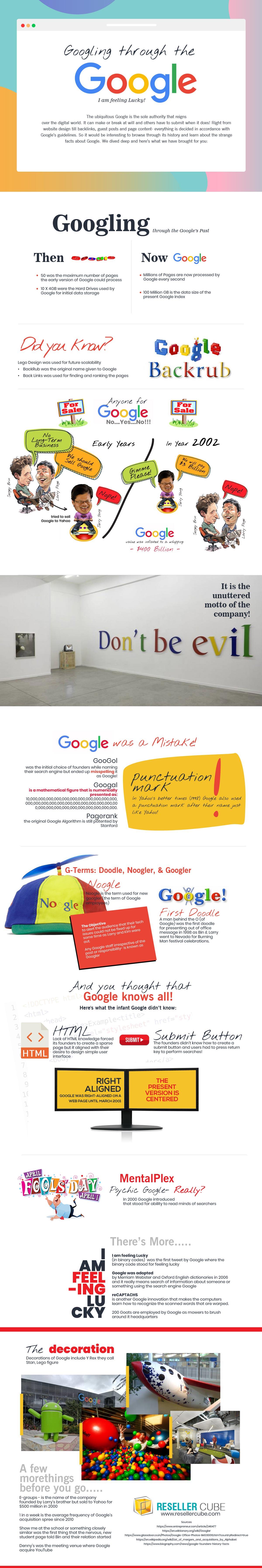 Googling Google [Infographic]