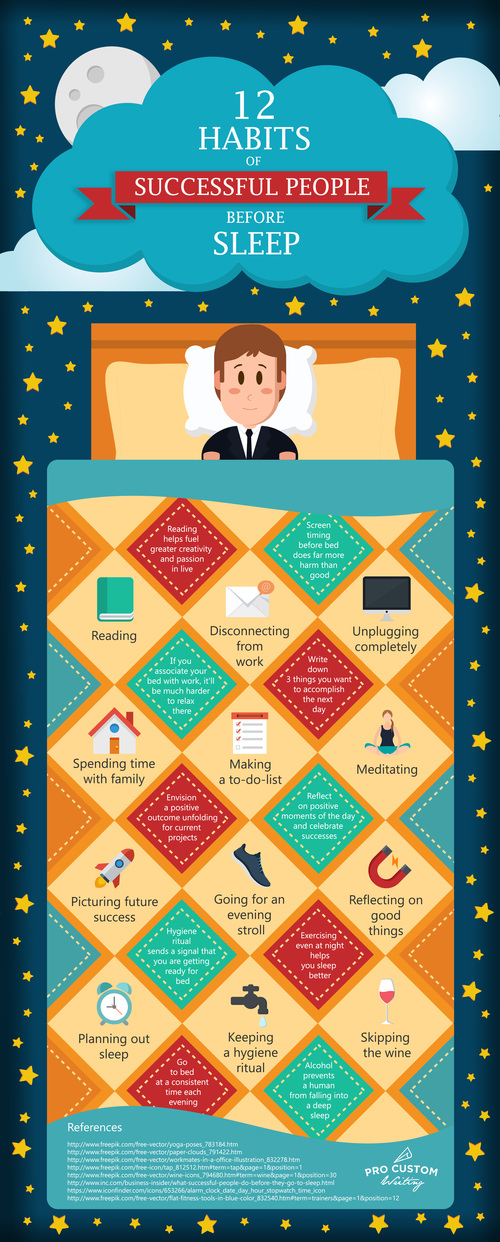 12 Habits of Successful People Before Sleep [Infographic]