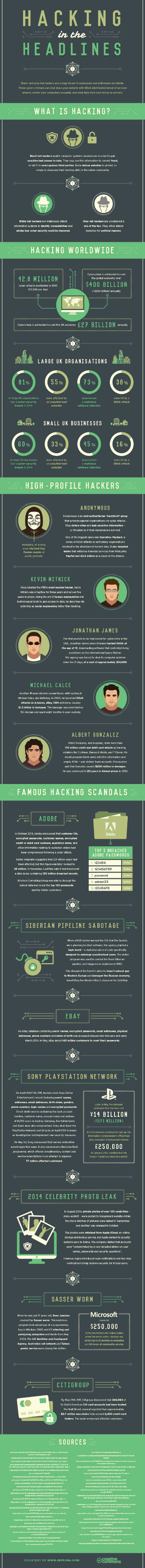 The Big Business of Hacking [Infographic]