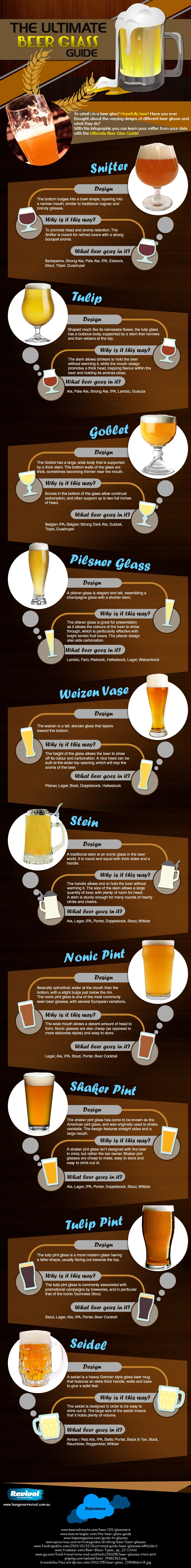 The Ultimate Beer Glass Guide [Infographic]