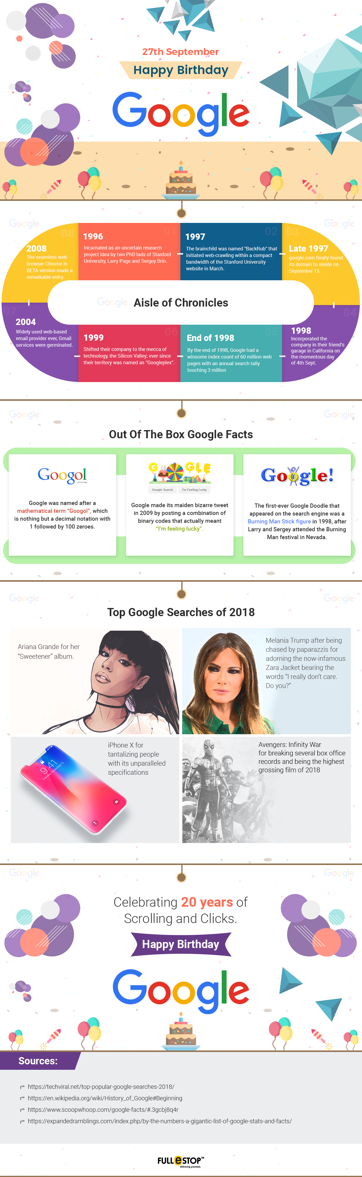 Happy Birthday Google [Infographic]