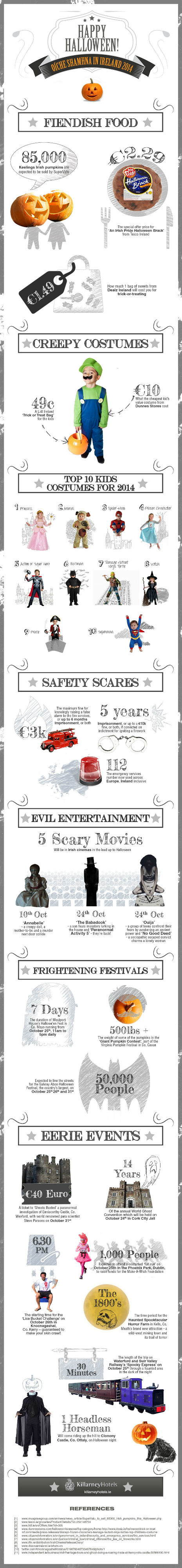 Happy Halloween! Oiche Shamhna in Ireland [Infographic]