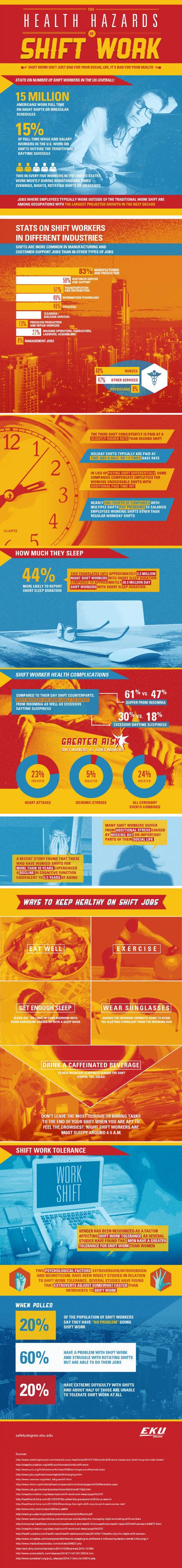 Health Hazards of Shift Work [Infographic]