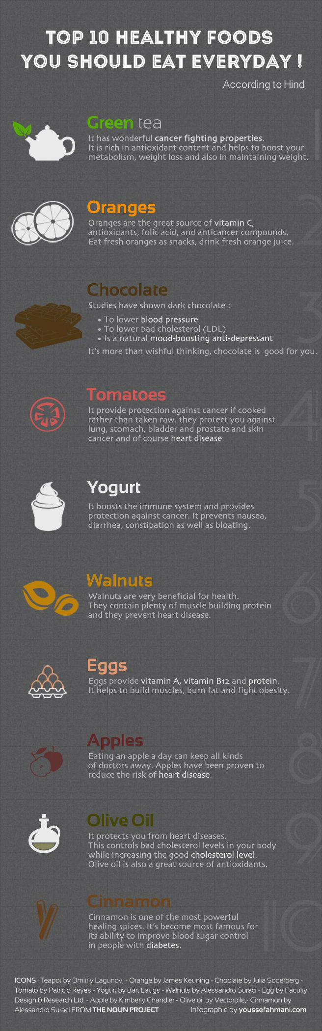 Why You Should Eat Healthy At Work [Infographic]