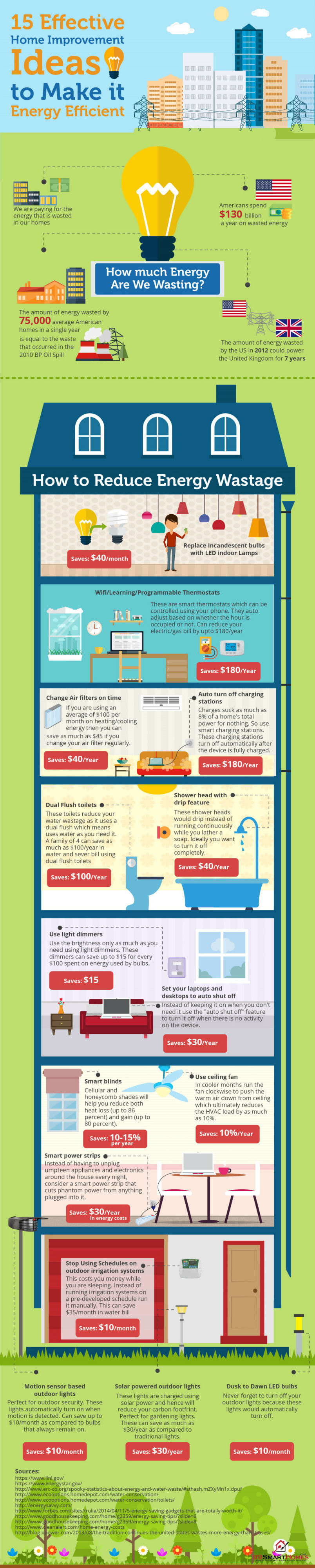Home Improvement Ideas for Energy Efficiency [Infographic]