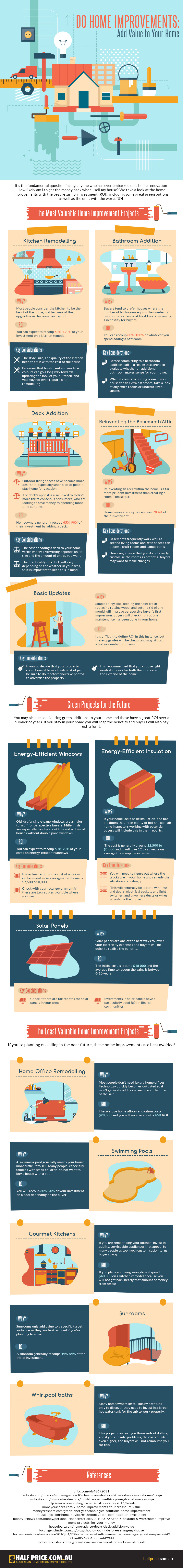 Home Improvements Add Value to your Home [Infographic]