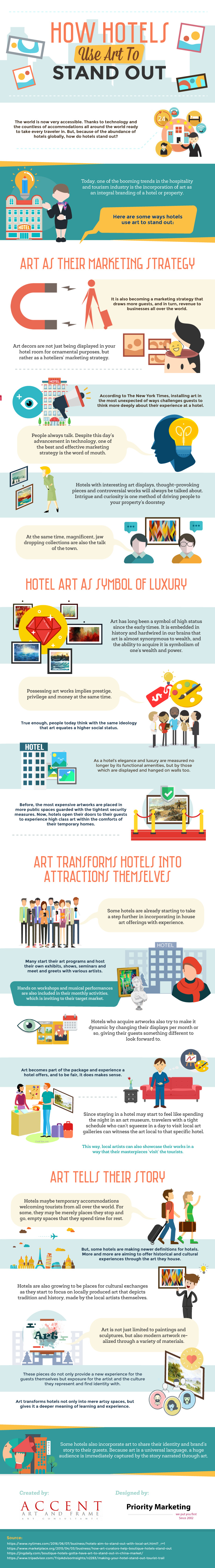 How Hotels Use Art to Stand Out [Infographic]