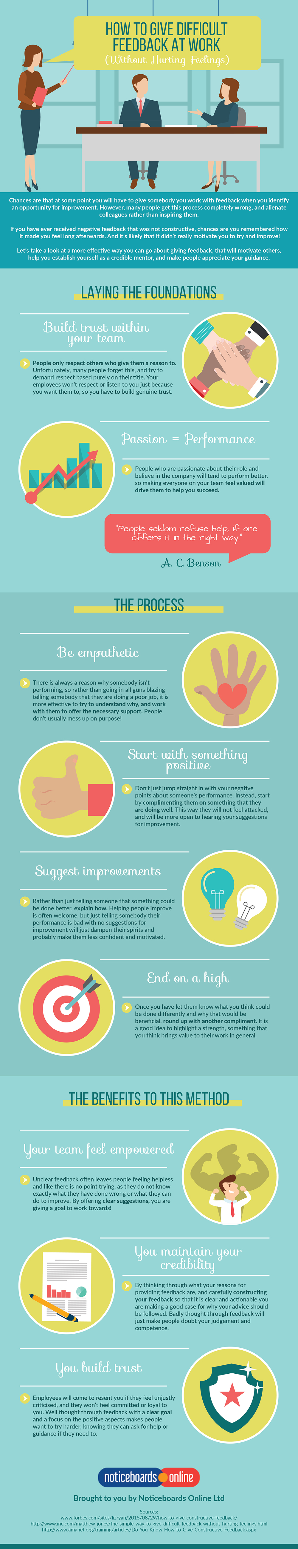 How To Give Difficult Feedback At Work Without Hurting Feelings [Infographic]