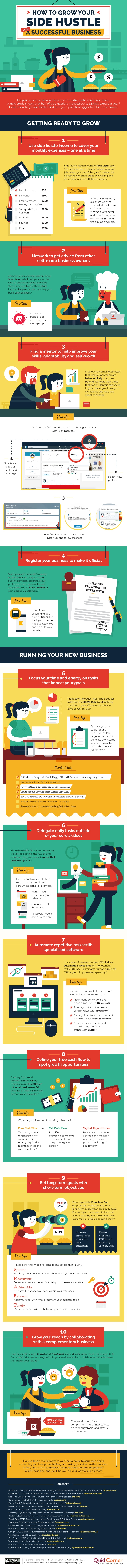 How To Turn Your Side Gig Into A Dream Job [Infographic]