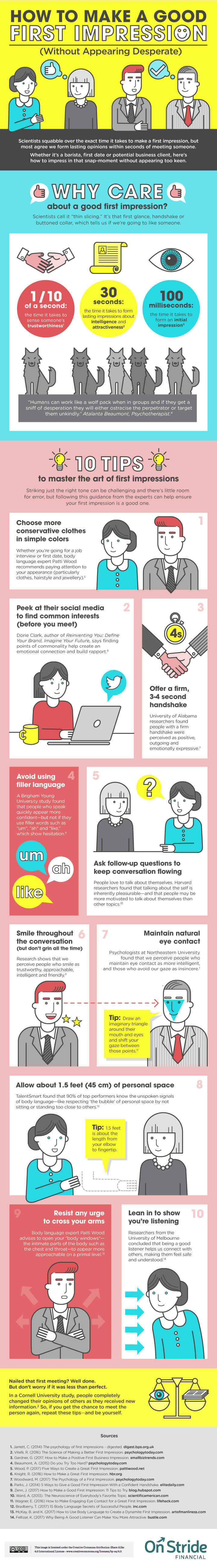 How to Make a Good First Impression (Without Appearing Desperate) [Infographic]