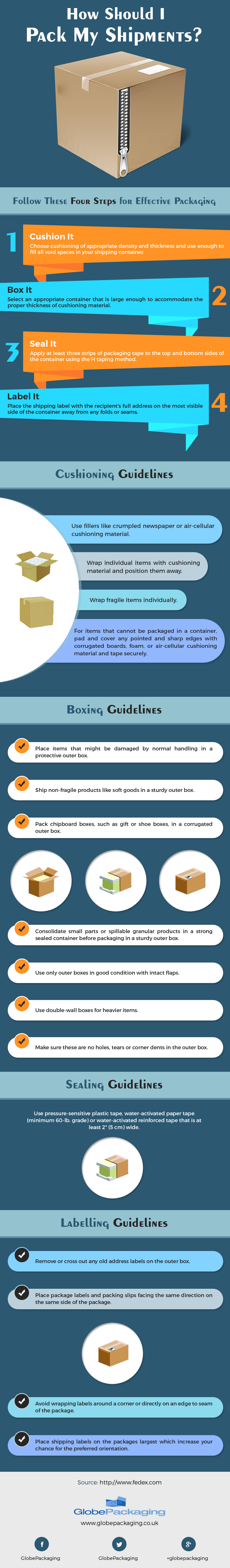 How To Pack Shipments [Infographic]