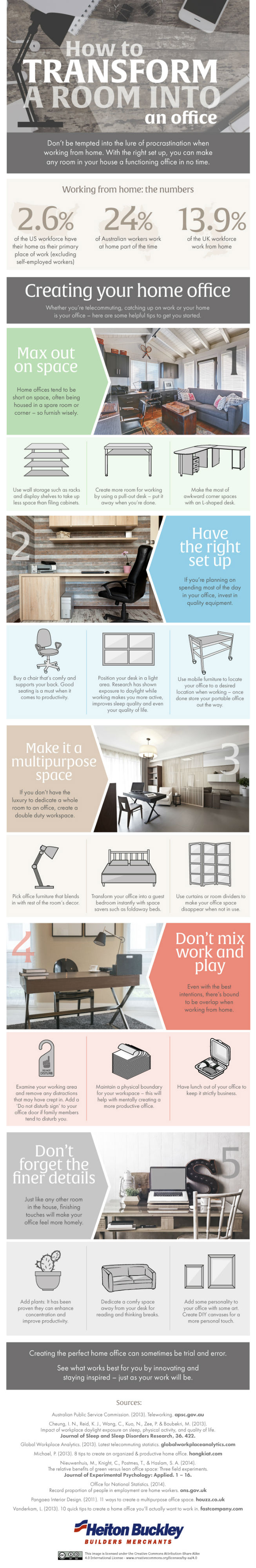 How To Transform a Room Into an Office [Infographic]
