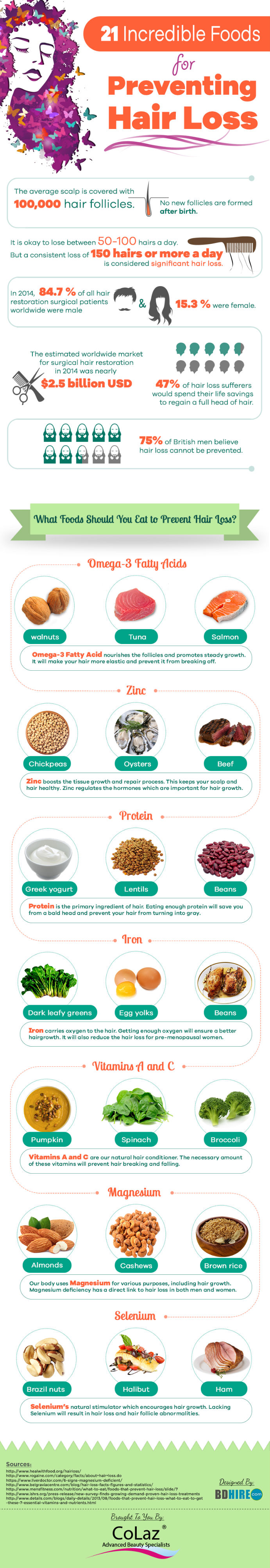 21 Incredible Foods For Preventing Hair Loss [Infographic]