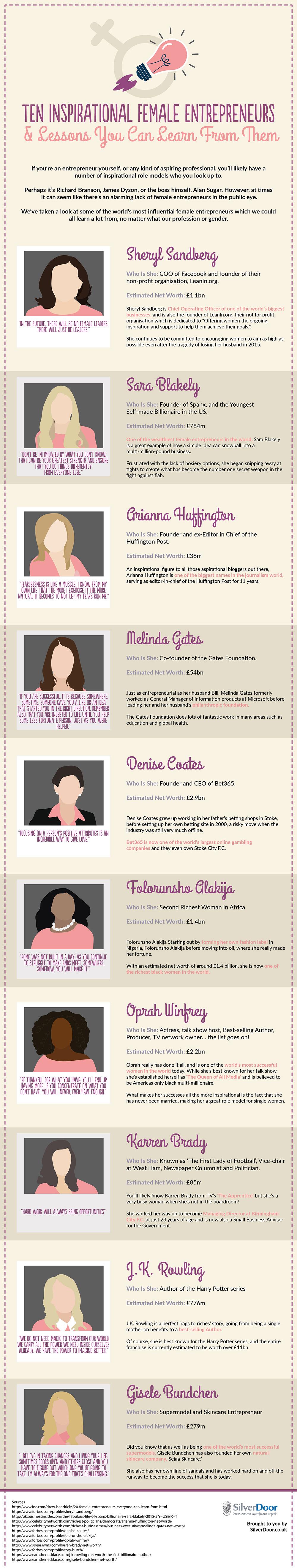 10 Inspirational Female Entrepreneurs & Lessons [Infographic]