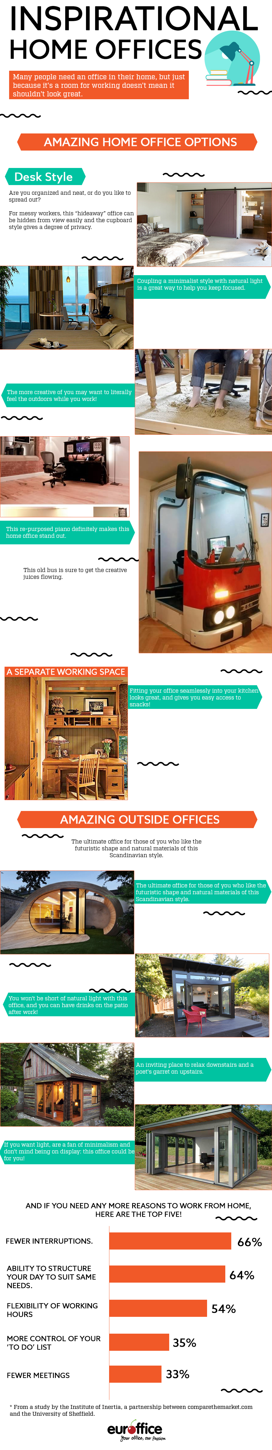 Creating a Stylish Home Office [Infographic]