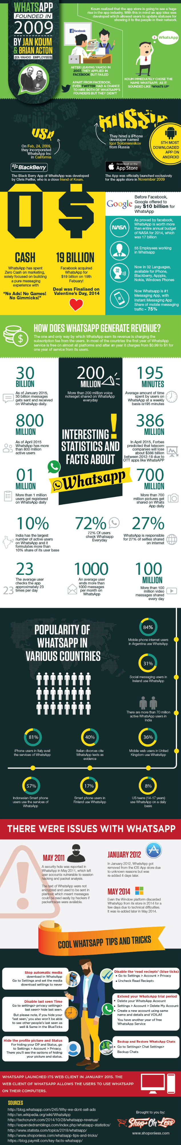 Interesting Facts About WhatsApp [Infographic]