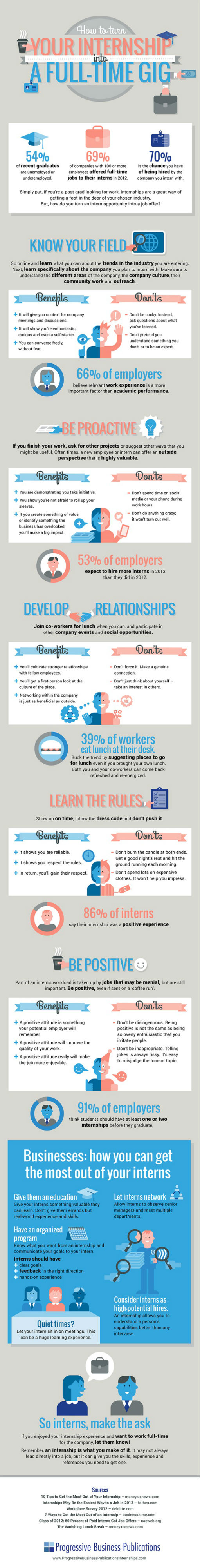 How to Turn Your Internship Into A Full-Time Gig [Infographic]