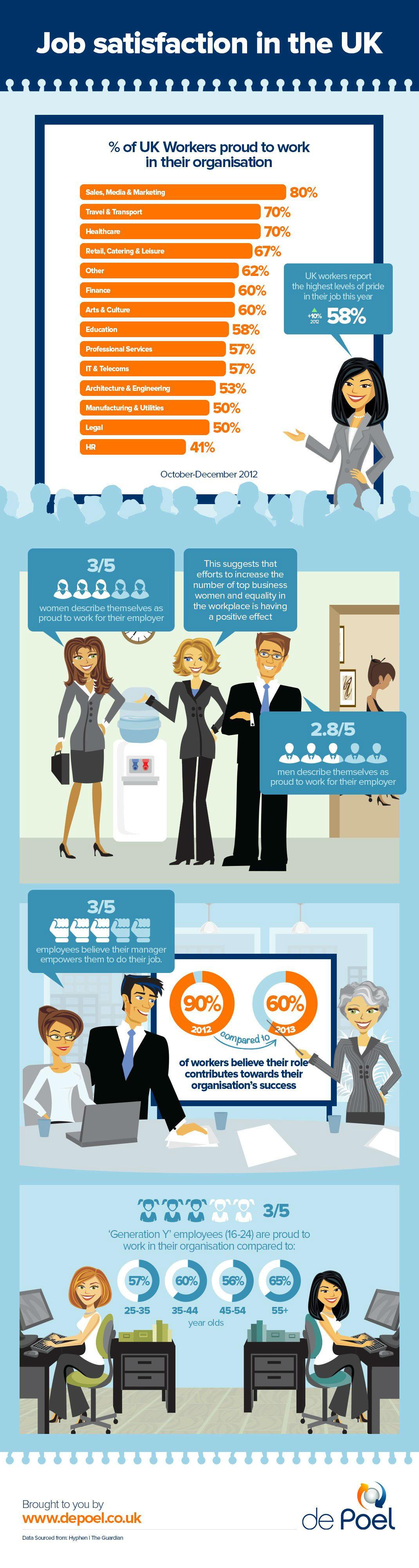 Put Job Satisfaction High On The Agenda [Infographic]