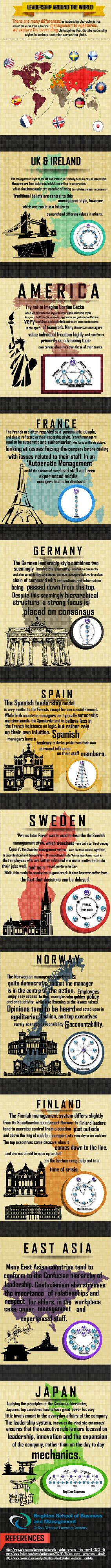 Leadership Styles around the World [Infographic]