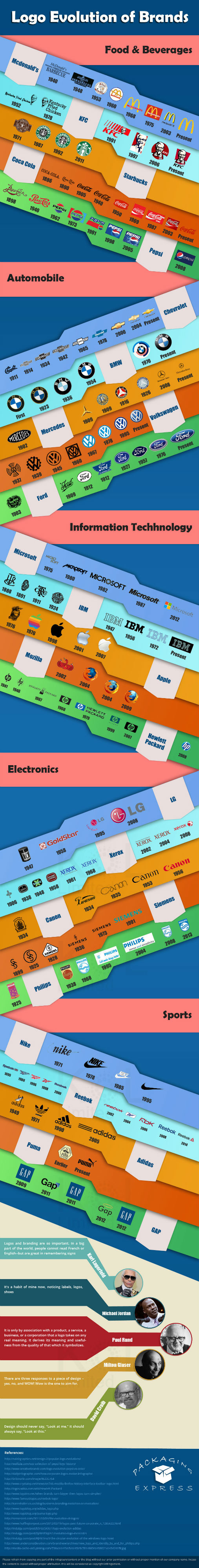 Why Logos Evolve With Time [Infographic]