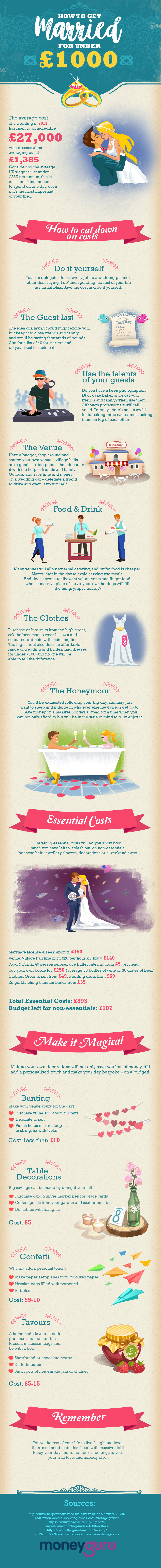 Get Married For Under £1000 [Infographic]