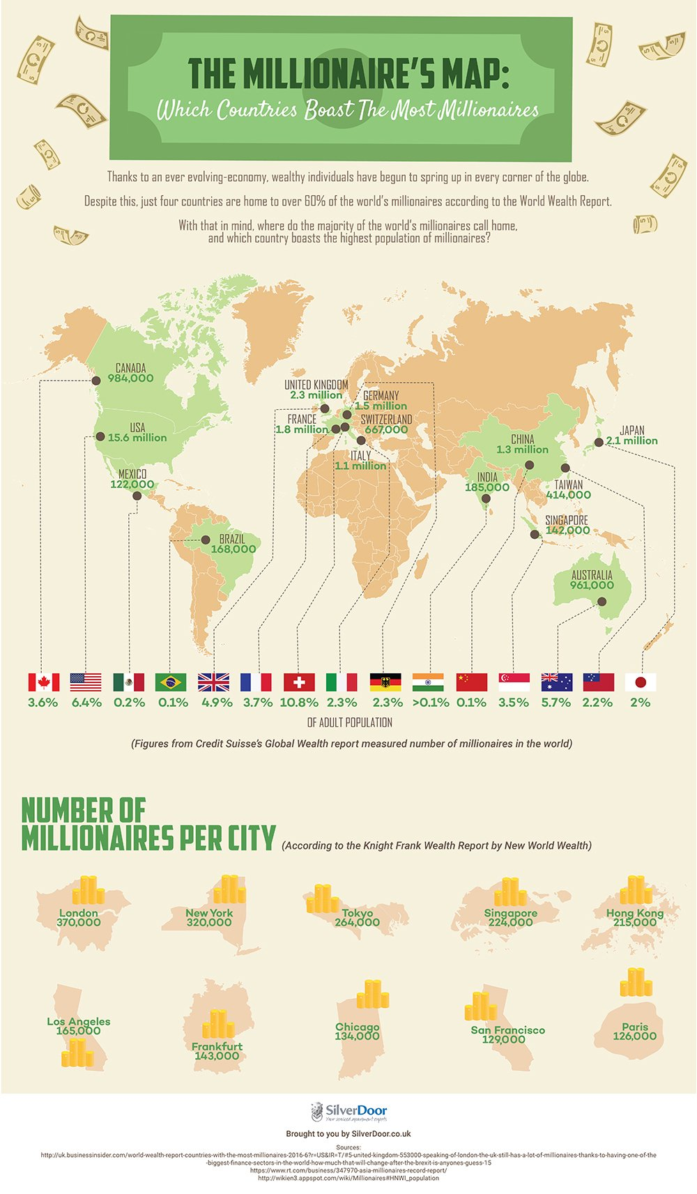 Millionaire's Map: Countries Boasting The Most [Infographic]