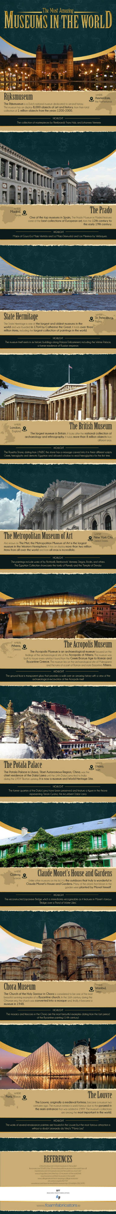 Museums Around The World [Infographic]