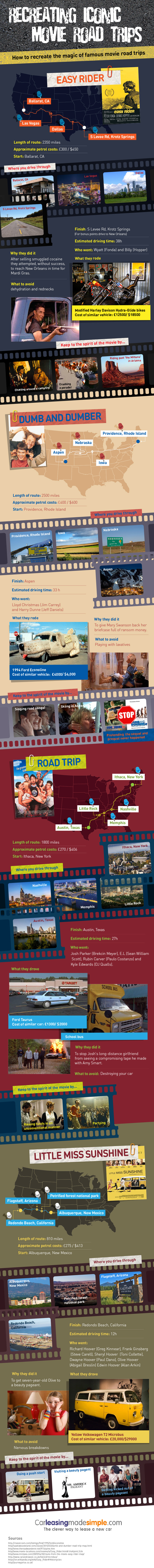 Recreating Movie Road Trips [Infographic]