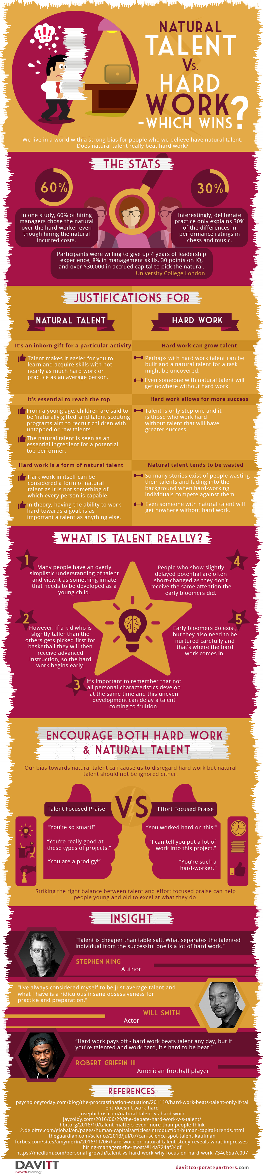 Natural Talent Vs. Hard Work: Which Wins? [Infographic]