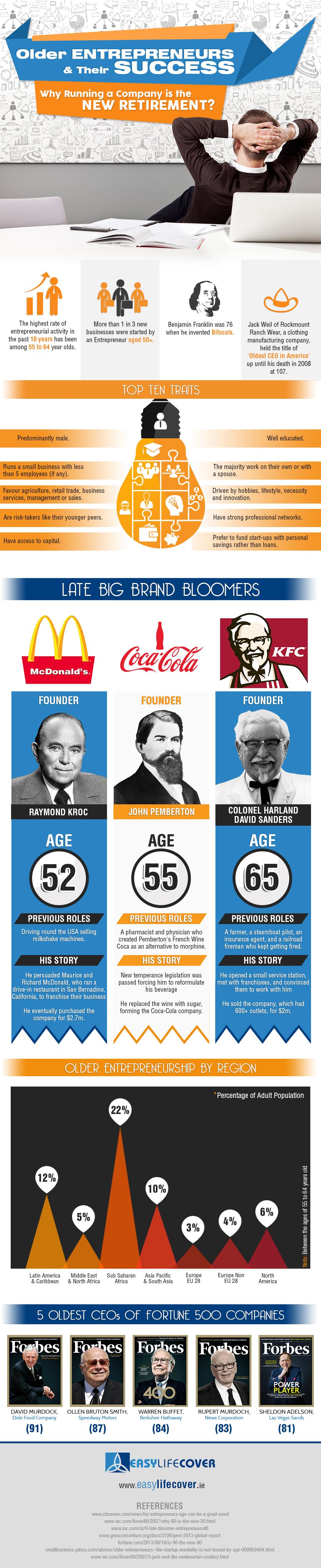 Older Entrepreneur Success [Infographic]