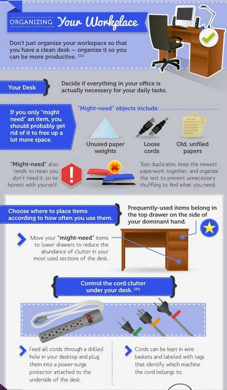 Organizing Your Workplace [Infographic]