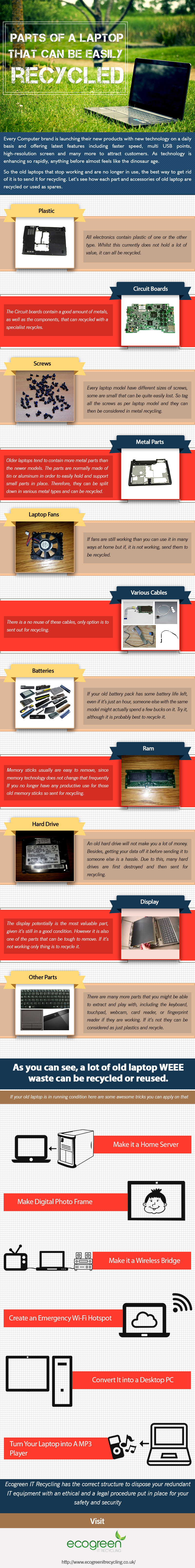 Laptop Recycling [Infographic]