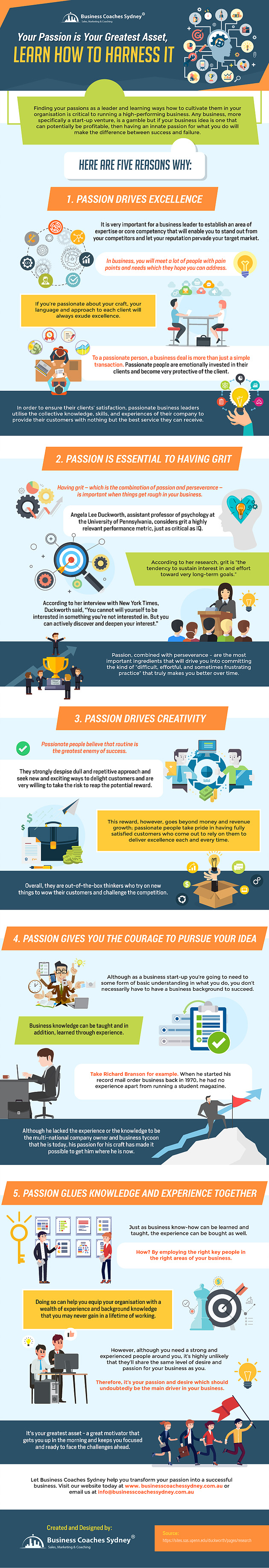 Your Passion is Your Greatest Asset [Infographic]
