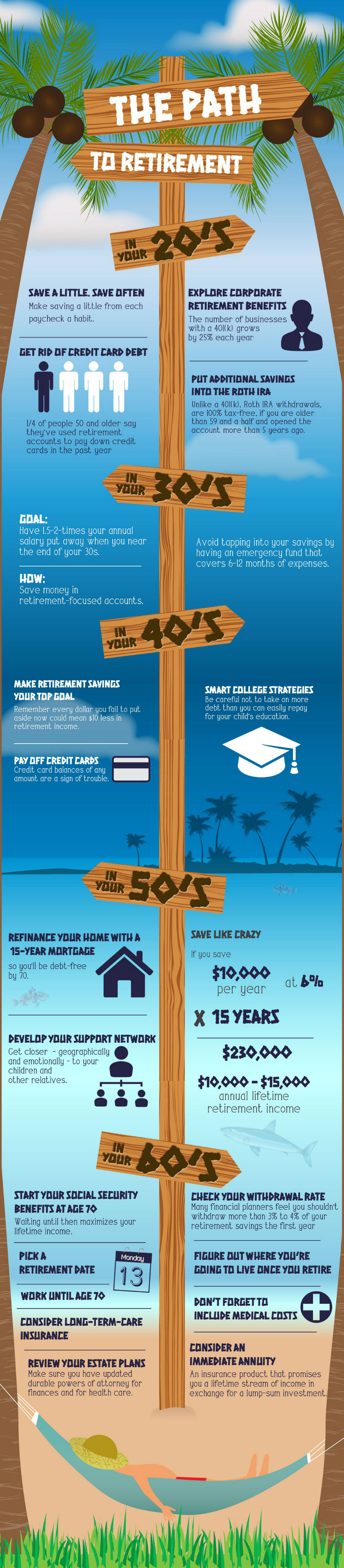 Set Yourself Up For Your Retirement [Infographic]