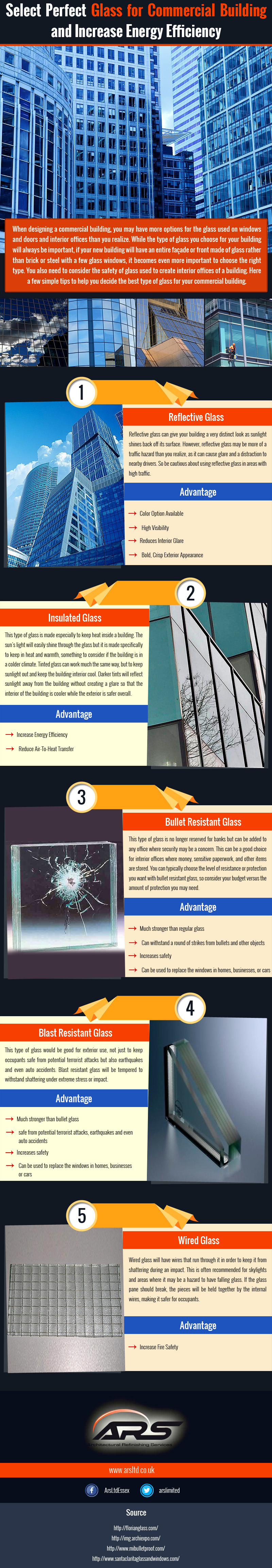 Perfect Glass for Commercial Buildings [Infographic]