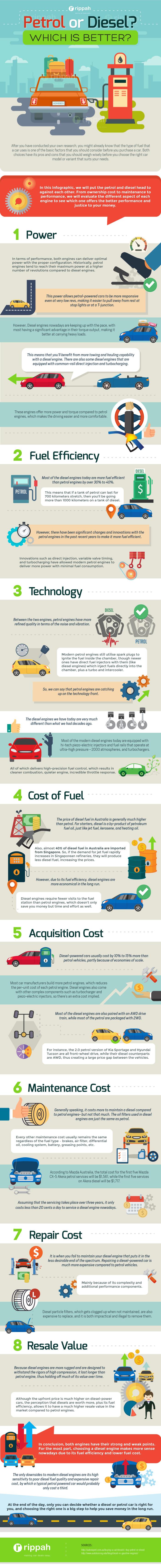 Petrol vs. Diesel [Infographic]