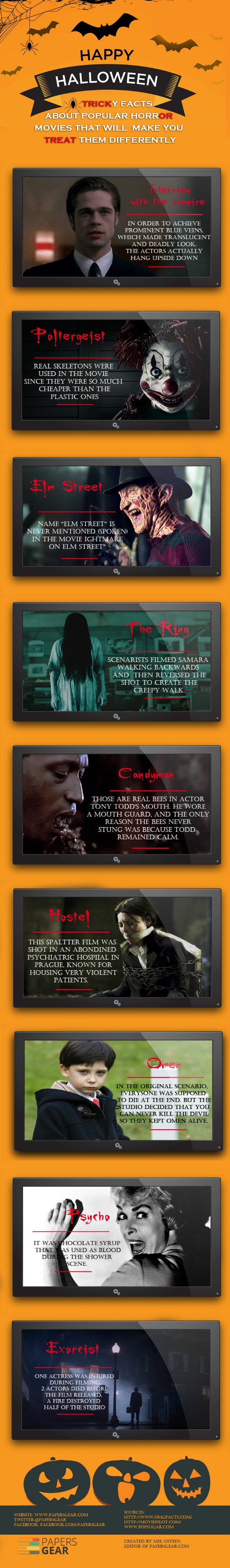 Tricky Facts Popular Horror Movies [Infographic]