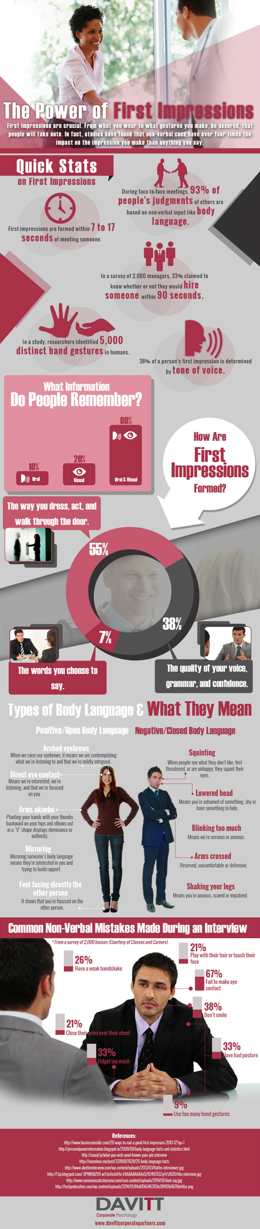 First Impressions Count [Infographic]