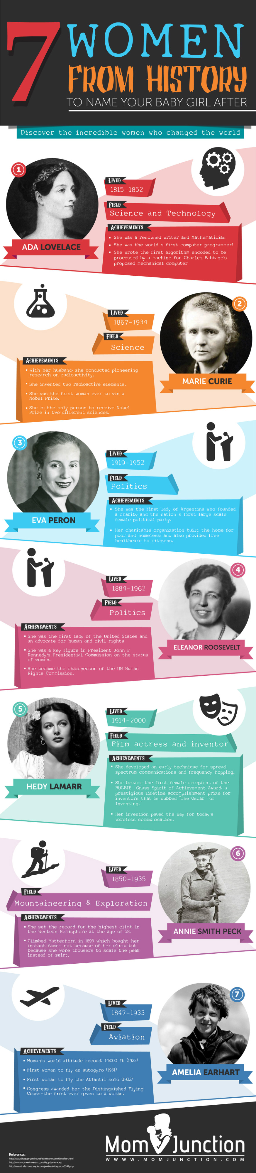 Powerful Names For Your Baby Girl [Infographic]
