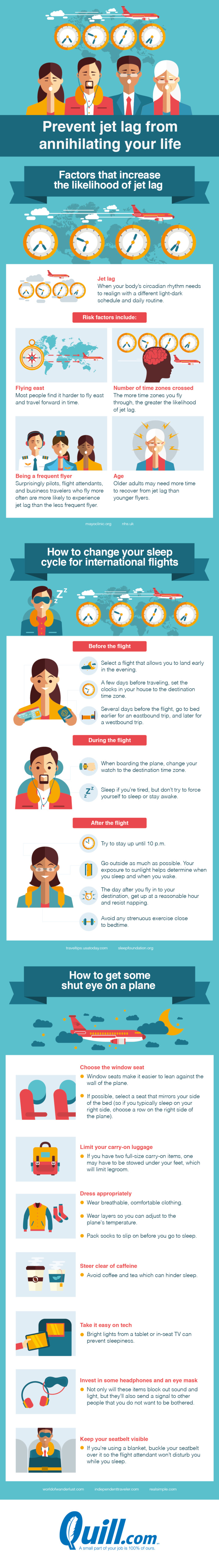 Preventing Jet Lag When Traveling [Infographic]