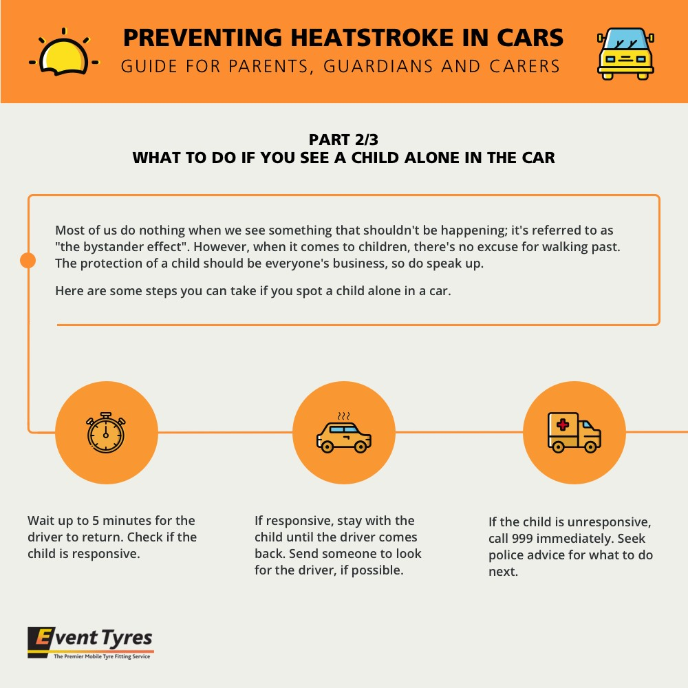 Preventing Heatstroke In Cars Part 2 [Infographic]