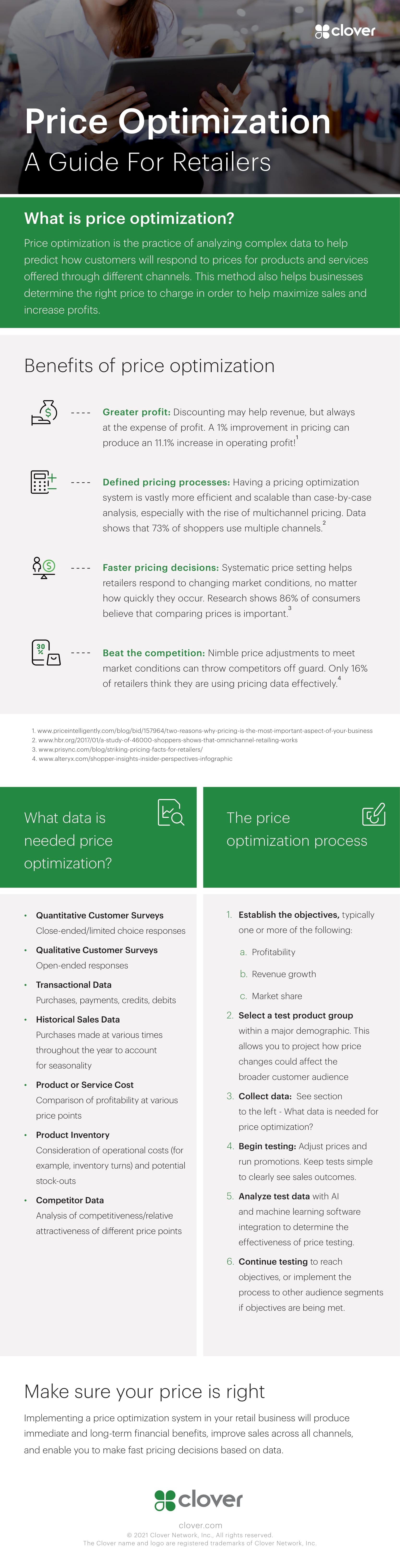 Price Optimization Infographic