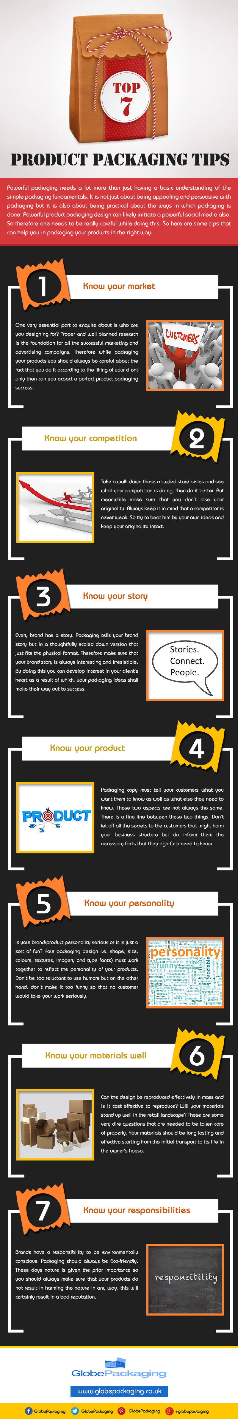 Product Packaging Tips [Infographic]