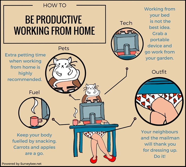 Be Productive Working At Home [Infographic]