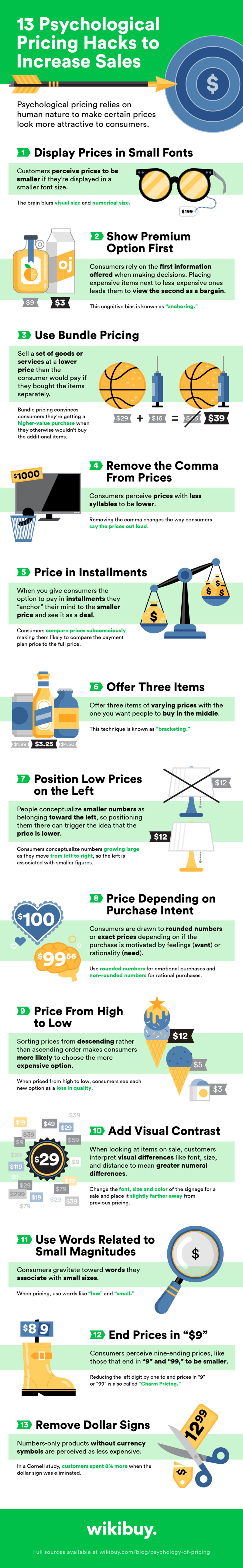 13 Psychological Pricing Tricks to Boost Sales [Infographic]