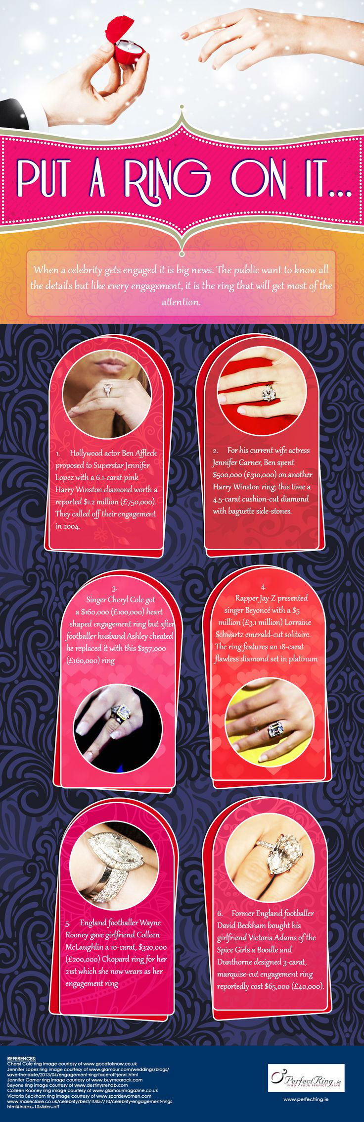 Put A Ring On It [Infographic]