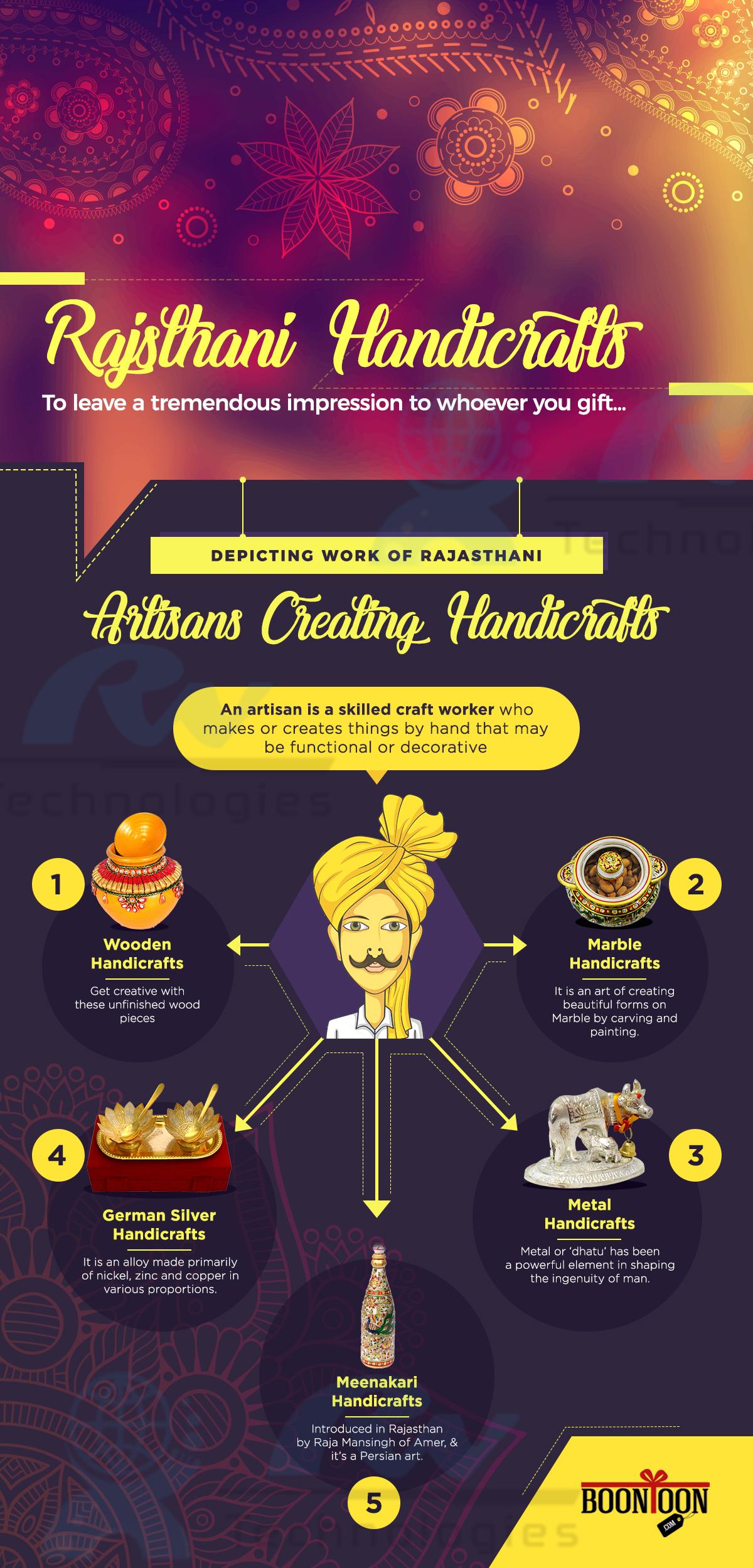Rajasthan Handicrafts [Infographic]