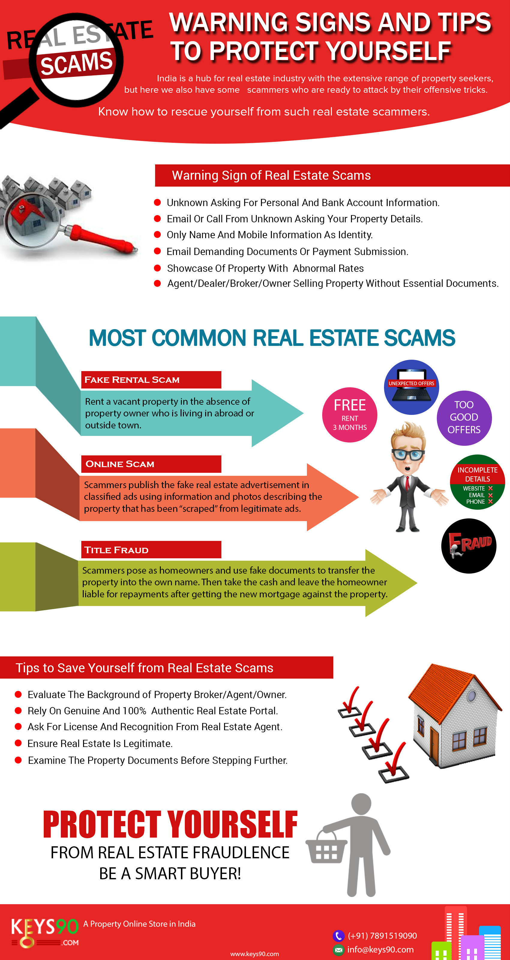 Real Estate Scams – Warning Signs and Tips [Infographic]