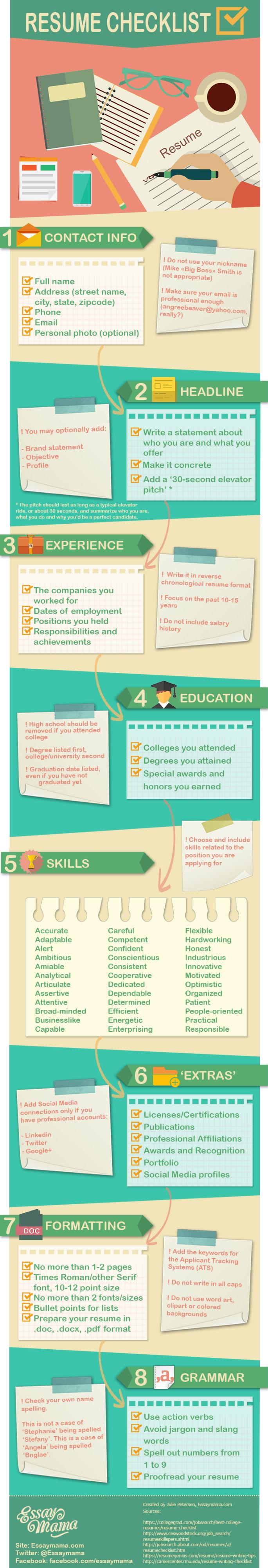 Resume Checklist [Infographic]