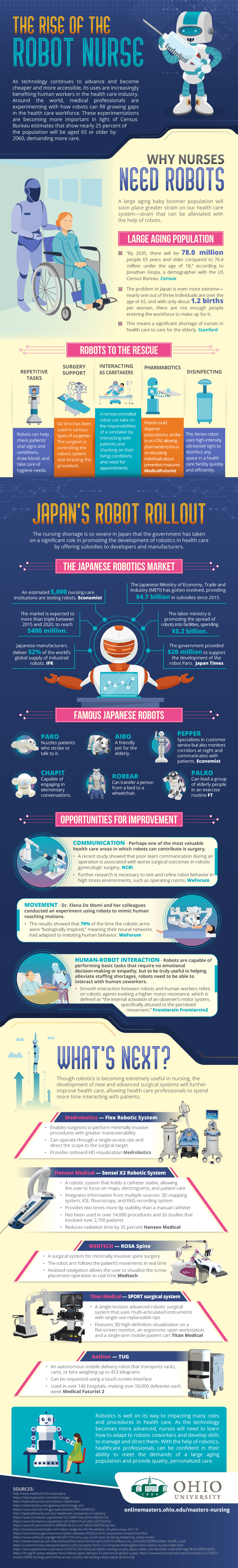 Will Your Next Nurse Be A Robot? [Infographic]